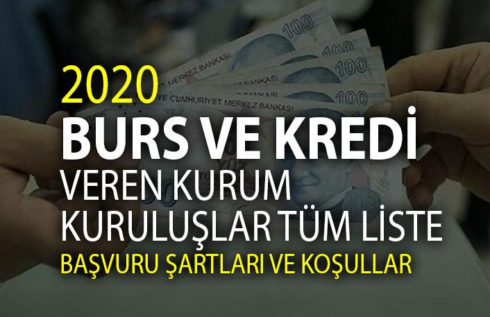 Photo of 2020 Karşılıksız Burs ve Kredi Veren Kurumlar, İş Adamları listesi ve telefonları