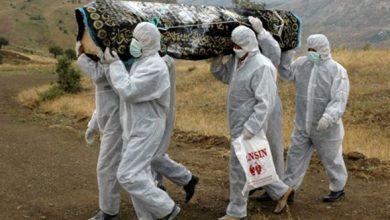 Photo of Türkiye'de ölen korona hastaları nasıl defnediliyor? Cenazeler yıkanıyor mu?