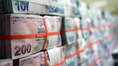 Photo of En Uygun Krediyi Veren Banka Hangisi? İşte Vade ve Faiz Oranları